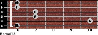 Bbmaj13 for guitar on frets 6, 10, 7, 7, 6, 6