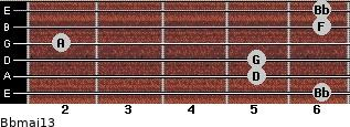 Bbmaj13 for guitar on frets 6, 5, 5, 2, 6, 6