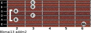 Bbmaj13 add(m2) guitar chord