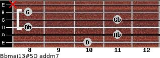 Bbmaj13#5/D add(m7) guitar chord