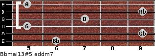 Bbmaj13#5 add(m7) guitar chord