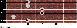 Bbmaj7 for guitar on frets 6, 5, 7, 7, 6, 6