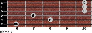 Bbmaj7 for guitar on frets 6, 8, 7, 10, 10, 10