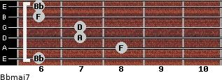 Bbmaj7 for guitar on frets 6, 8, 7, 7, 6, 6