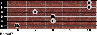 Bbmaj7 for guitar on frets 6, 8, 8, 7, 10, 10