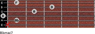 Bbmaj7 for guitar on frets x, 1, 0, 2, 3, 1