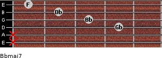 Bbmaj7 for guitar on frets x, x, 4, 3, 2, 1