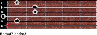 Bbmaj7 add(m3) guitar chord