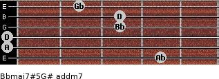 Bbmaj7#5/G# add(m7) for guitar on frets 4, 0, 0, 3, 3, 2