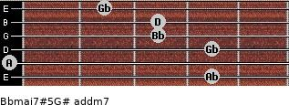Bbmaj7#5/G# add(m7) for guitar on frets 4, 0, 4, 3, 3, 2