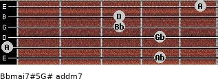 Bbmaj7#5/G# add(m7) for guitar on frets 4, 0, 4, 3, 3, 5