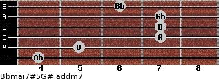 Bbmaj7#5/G# add(m7) for guitar on frets 4, 5, 7, 7, 7, 6