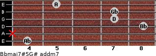 Bbmaj7#5/G# add(m7) for guitar on frets 4, x, 8, 7, 7, 5