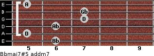 Bbmaj7#5 add(m7) guitar chord