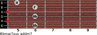 Bbmaj7sus add(m7) guitar chord
