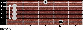 Bbmaj9 for guitar on frets 6, 3, 3, 3, 3, 5
