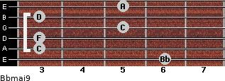 Bbmaj9 for guitar on frets 6, 3, 3, 5, 3, 5