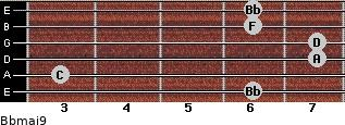 Bbmaj9 for guitar on frets 6, 3, 7, 7, 6, 6