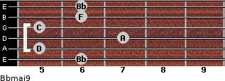 Bbmaj9 for guitar on frets 6, 5, 7, 5, 6, 6
