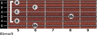Bbmaj9 for guitar on frets 6, 5, 8, 5, 6, 5