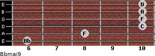 Bbmaj9 for guitar on frets 6, 8, 10, 10, 10, 10