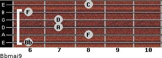 Bbmaj9 for guitar on frets 6, 8, 7, 7, 6, 8