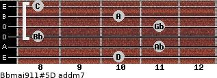 Bbmaj9/11#5/D add(m7) guitar chord