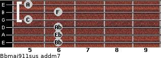 Bbmaj9/11sus add(m7) guitar chord