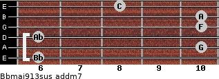 Bbmaj9/13sus add(m7) guitar chord