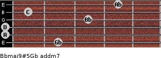 Bbmaj9#5/Gb add(m7) guitar chord