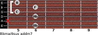 Bbmaj9sus add(m7) guitar chord