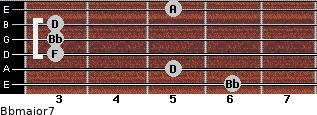 Bbmajor7 for guitar on frets 6, 5, 3, 3, 3, 5