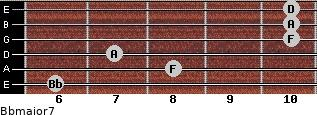 Bbmajor7 for guitar on frets 6, 8, 7, 10, 10, 10