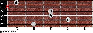 Bbmajor7 for guitar on frets 6, 8, 7, 7, x, 5