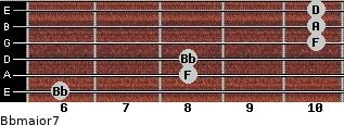 Bbmajor7 for guitar on frets 6, 8, 8, 10, 10, 10
