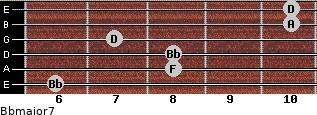 Bbmajor7 for guitar on frets 6, 8, 8, 7, 10, 10