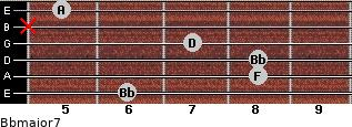 Bbmajor7 for guitar on frets 6, 8, 8, 7, x, 5