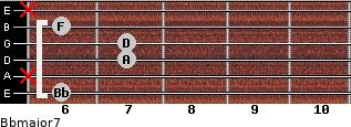 Bbmajor7 for guitar on frets 6, x, 7, 7, 6, x
