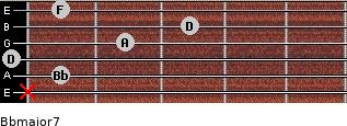 Bbmajor7 for guitar on frets x, 1, 0, 2, 3, 1