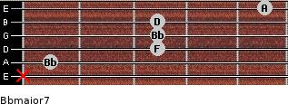 Bbmajor7 for guitar on frets x, 1, 3, 3, 3, 5