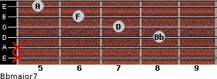 Bbmajor7 for guitar on frets x, x, 8, 7, 6, 5