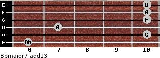 Bbmajor7(add13) for guitar on frets 6, 10, 7, 10, 10, 10