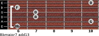 Bbmajor7(add13) for guitar on frets 6, 10, 7, 7, 6, 10