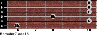 Bbmajor7(add13) for guitar on frets 6, 10, 8, 10, 10, 10