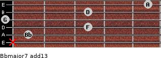 Bbmajor7(add13) for guitar on frets x, 1, 3, 0, 3, 5