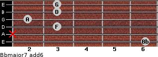 Bbmajor7(add6) for guitar on frets 6, x, 3, 2, 3, 3