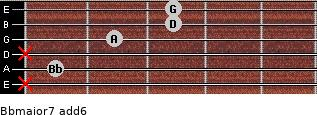 Bbmajor7(add6) for guitar on frets x, 1, x, 2, 3, 3