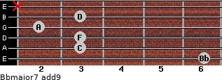 Bbmajor7(add9) for guitar on frets 6, 3, 3, 2, 3, x