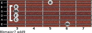 Bbmajor7(add9) for guitar on frets 6, 3, 3, 3, 3, 5