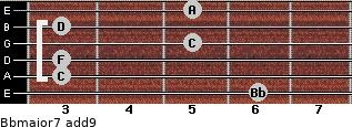 Bbmajor7(add9) for guitar on frets 6, 3, 3, 5, 3, 5